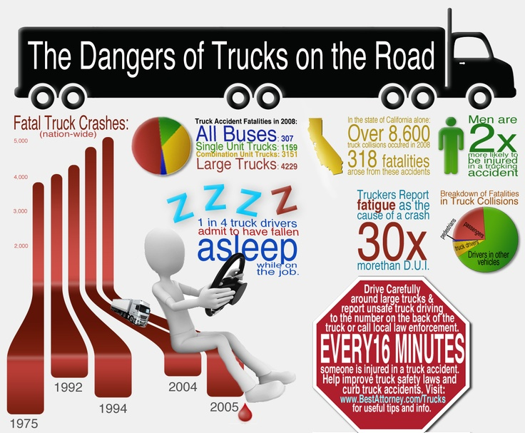 infographic: common causes of truck accidents